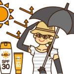 [医師監修]紫外線で目がまぶたがたるむ!~無添加UVケア商品の選び方